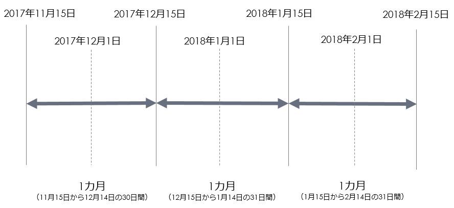 https://mktghelp.east.edge.storage-yahoo.jp/2018/02/20182614/id18500_1-1.jpg