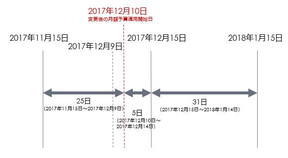 https://mktghelp.east.edge.storage-yahoo.jp/2018/02/20182615/id18500_2.jpg